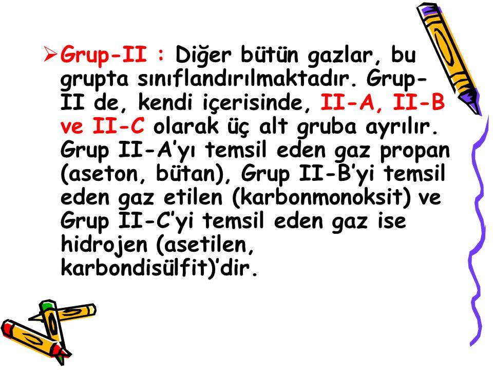 Grup-II : Diğer bütün gazlar, bu grupta sınıflandırılmaktadır