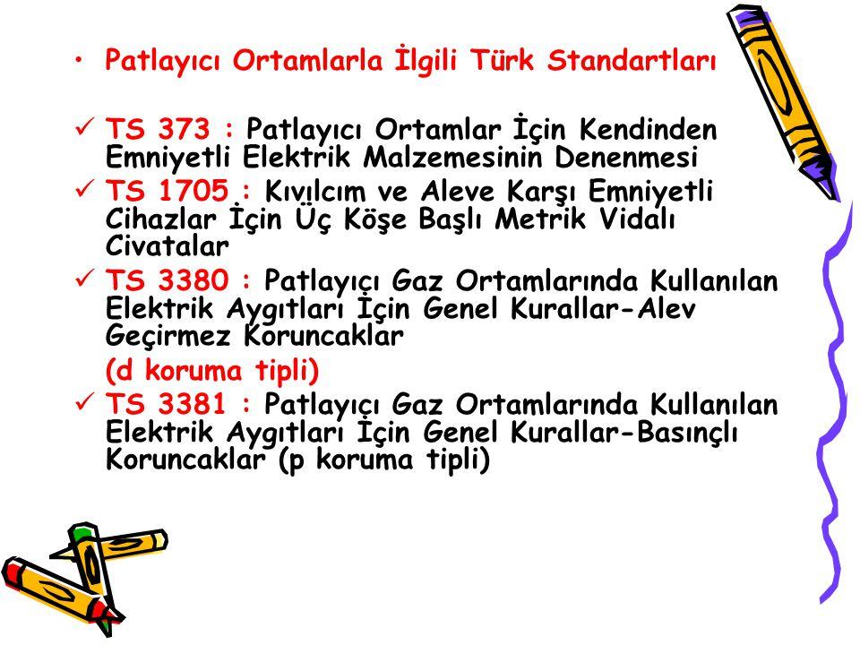 Patlayıcı Ortamlarla İlgili Türk Standartları