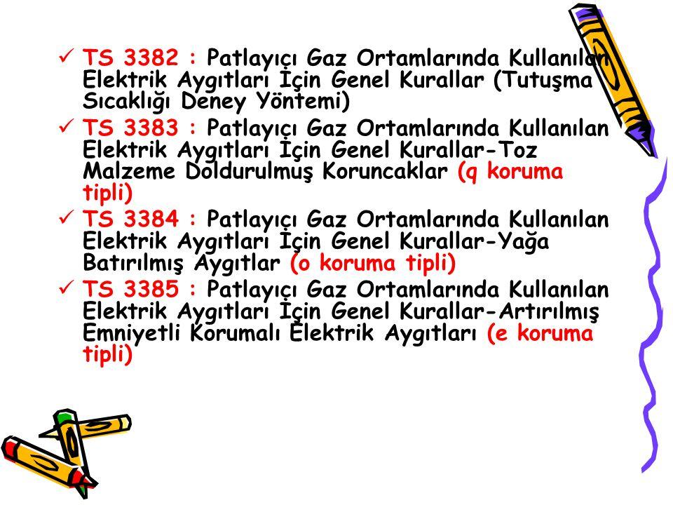 TS 3382 : Patlayıcı Gaz Ortamlarında Kullanılan Elektrik Aygıtları İçin Genel Kurallar (Tutuşma Sıcaklığı Deney Yöntemi)