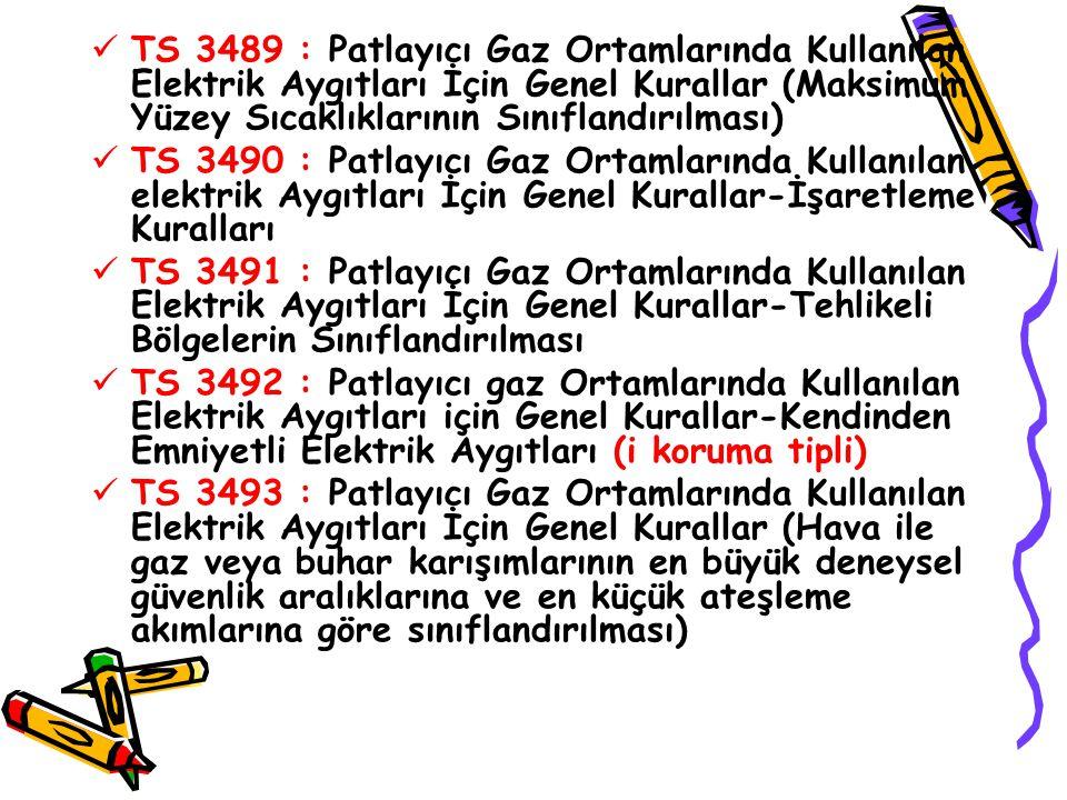TS 3489 : Patlayıcı Gaz Ortamlarında Kullanılan Elektrik Aygıtları İçin Genel Kurallar (Maksimum Yüzey Sıcaklıklarının Sınıflandırılması)