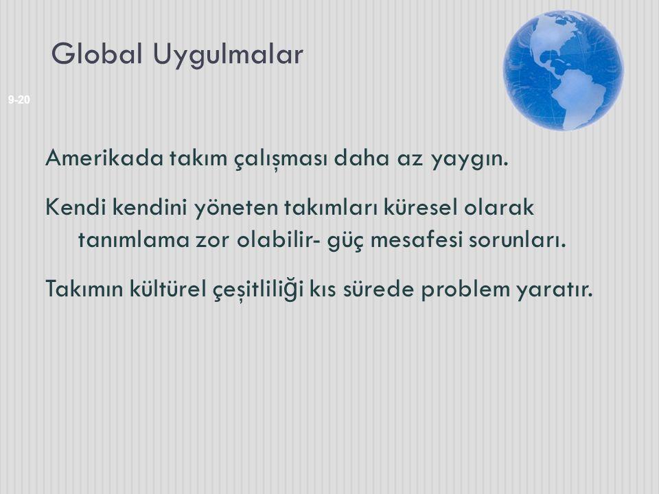 Global Uygulmalar