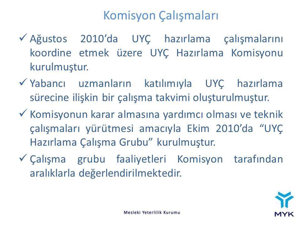 Komisyon Çalışmaları Ağustos 2010'da UYÇ hazırlama çalışmalarını koordine etmek üzere UYÇ Hazırlama Komisyonu kurulmuştur.