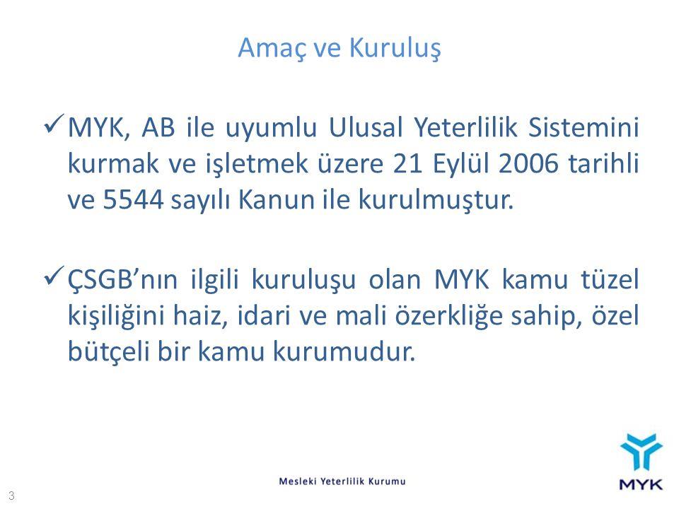 Amaç ve Kuruluş MYK, AB ile uyumlu Ulusal Yeterlilik Sistemini kurmak ve işletmek üzere 21 Eylül 2006 tarihli ve 5544 sayılı Kanun ile kurulmuştur.