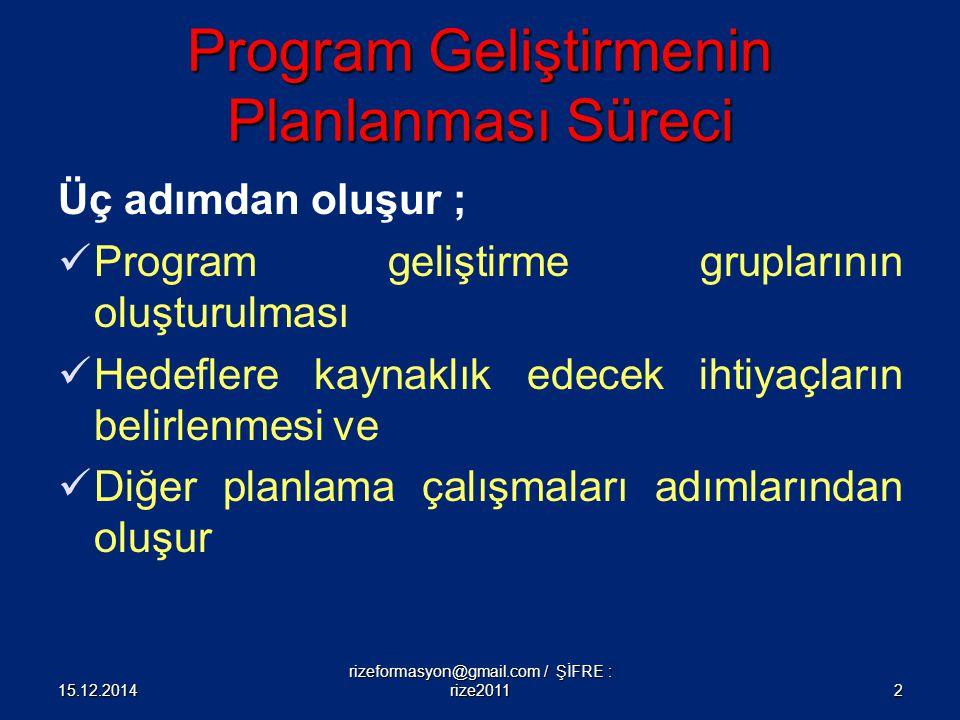 Program Geliştirmenin Planlanması Süreci
