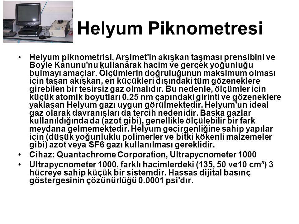 Helyum Piknometresi