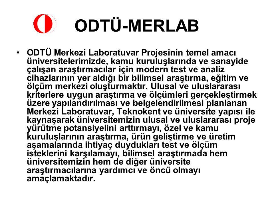 ODTÜ-MERLAB