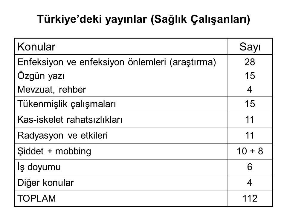 Türkiye'deki yayınlar (Sağlık Çalışanları)