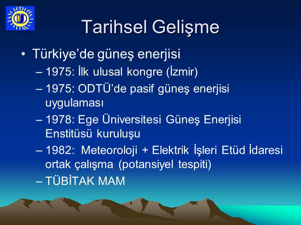 Tarihsel Gelişme Türkiye'de güneş enerjisi