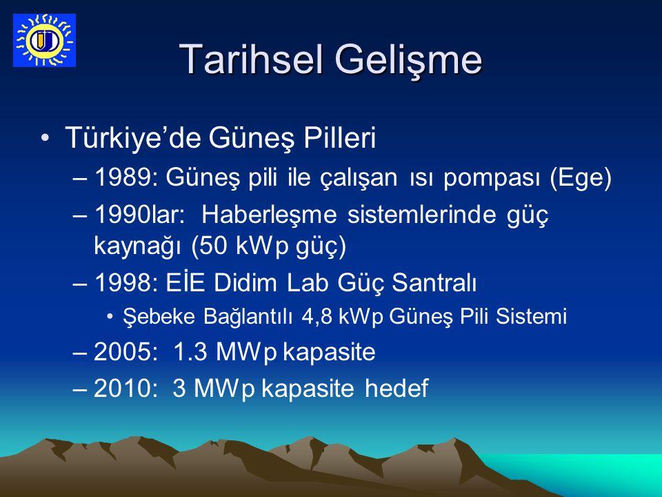 Tarihsel Gelişme Türkiye'de Güneş Pilleri
