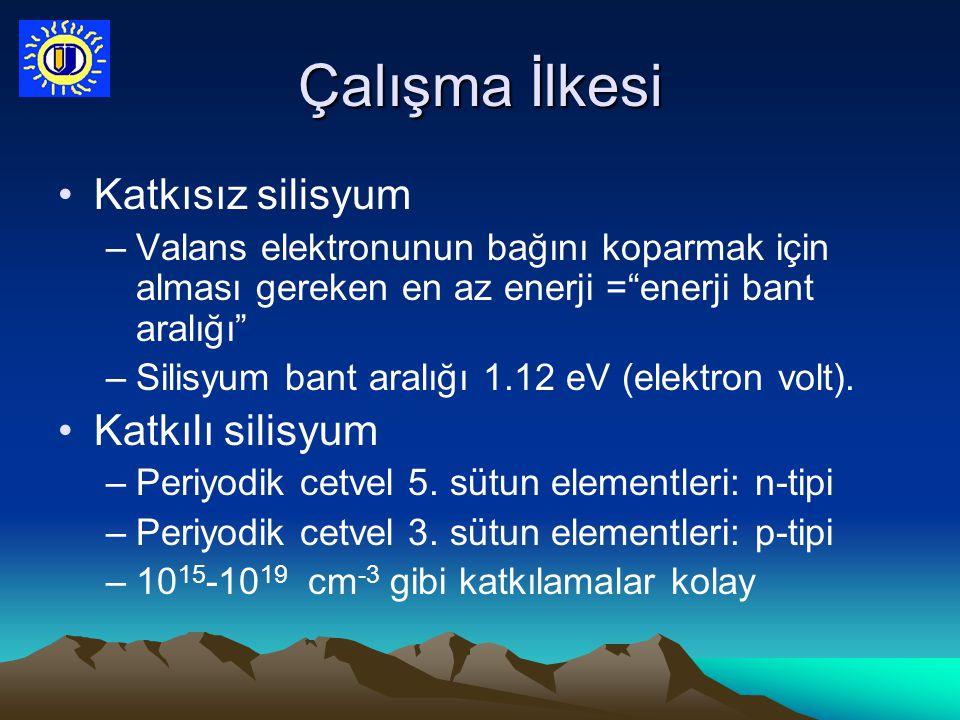 Çalışma İlkesi Katkısız silisyum Katkılı silisyum