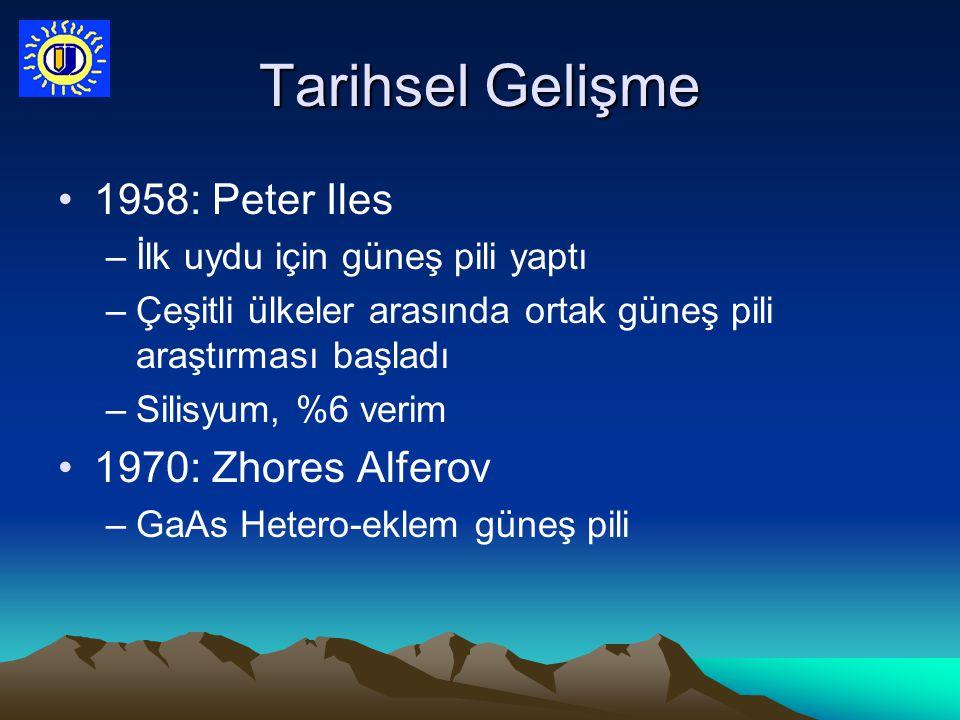 Tarihsel Gelişme 1958: Peter Iles 1970: Zhores Alferov