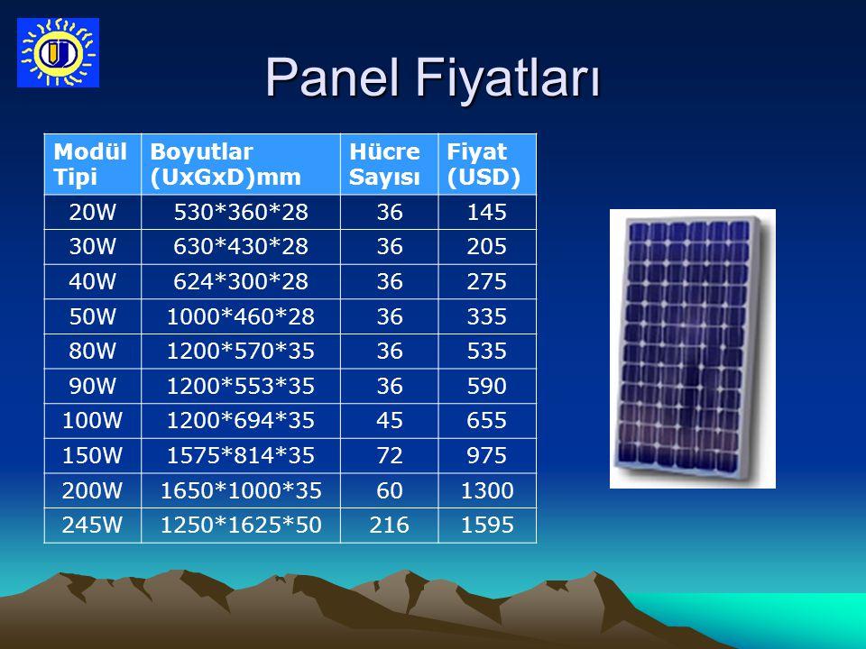 Panel Fiyatları Modül Tipi Boyutlar (UxGxD)mm Hücre Sayısı Fiyat (USD)