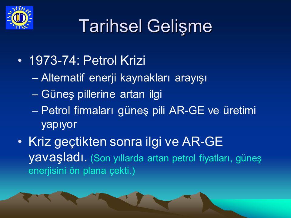 Tarihsel Gelişme 1973-74: Petrol Krizi