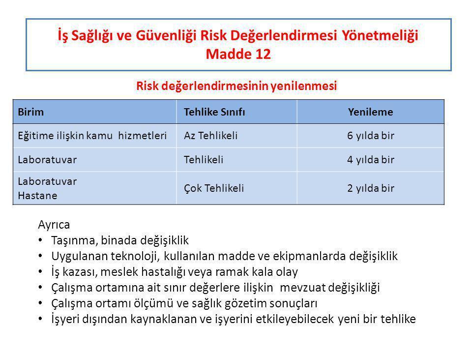 İş Sağlığı ve Güvenliği Risk Değerlendirmesi Yönetmeliği Madde 12