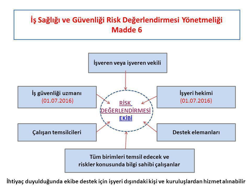İş Sağlığı ve Güvenliği Risk Değerlendirmesi Yönetmeliği Madde 6