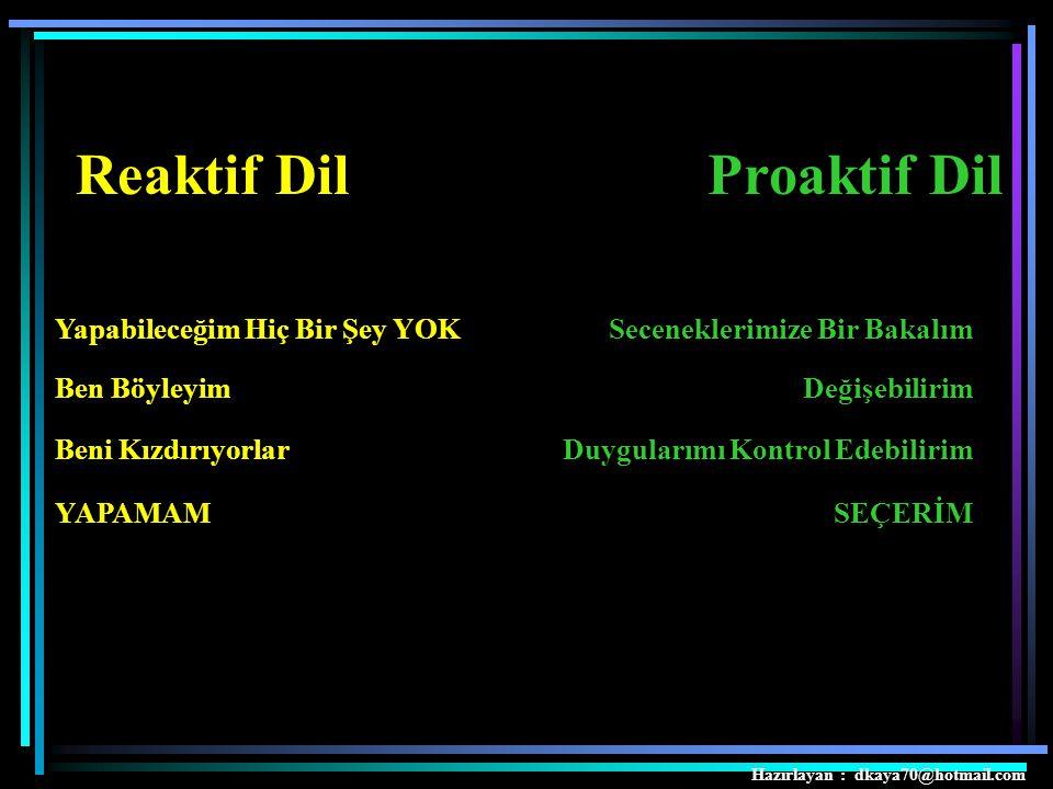 Reaktif Dil Proaktif Dil