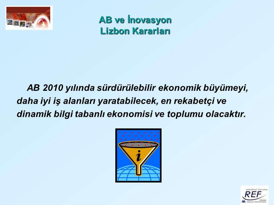 AB ve İnovasyon Lizbon Kararları