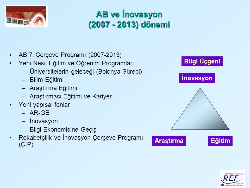 AB ve İnovasyon (2007 - 2013) dönemi