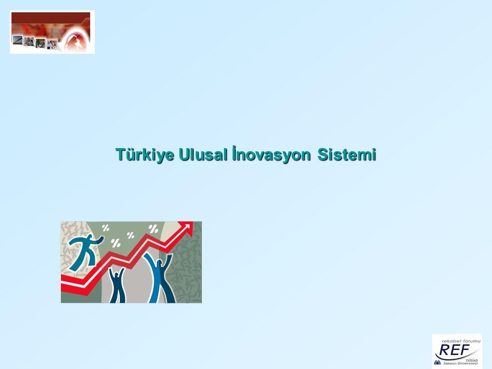 Türkiye Ulusal İnovasyon Sistemi