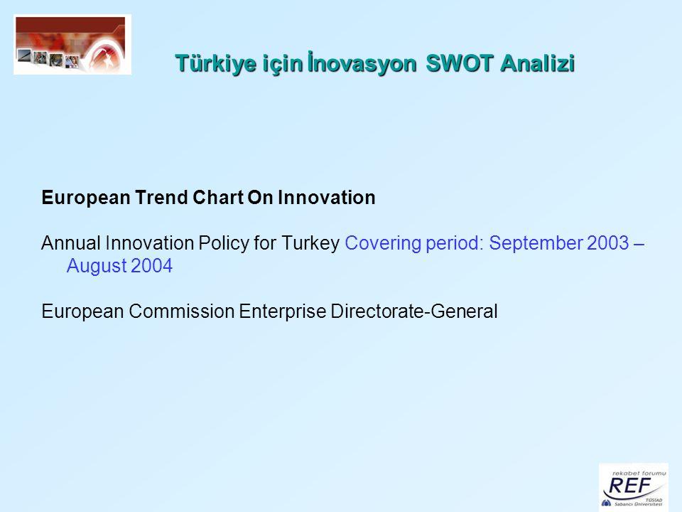 Türkiye için İnovasyon SWOT Analizi