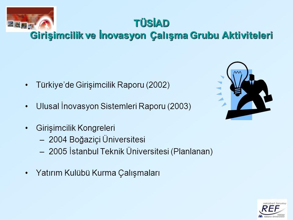 TÜSİAD Girişimcilik ve İnovasyon Çalışma Grubu Aktiviteleri