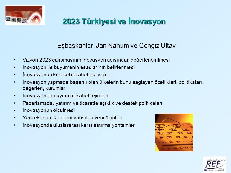 2023 Türkiyesi ve İnovasyon