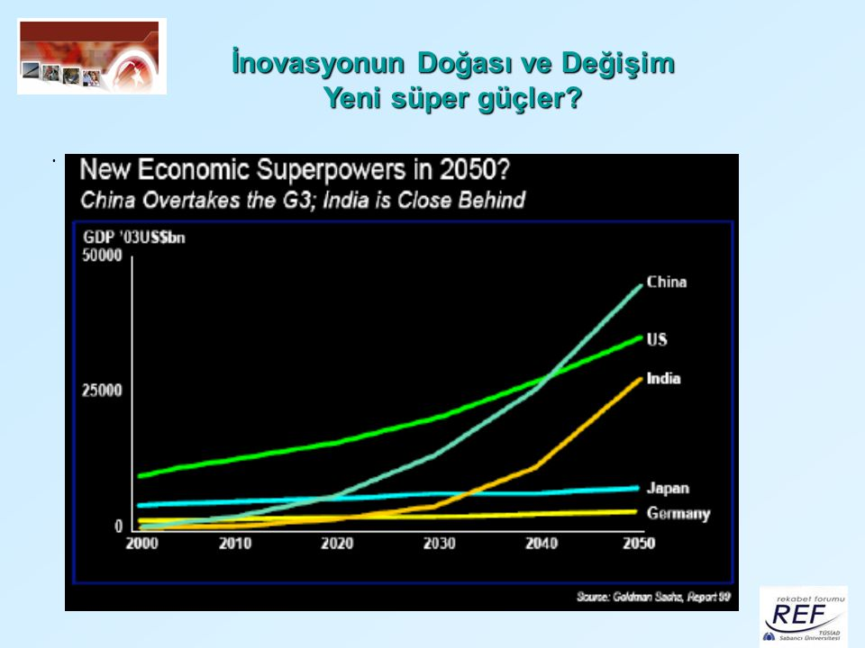İnovasyonun Doğası ve Değişim Yeni süper güçler