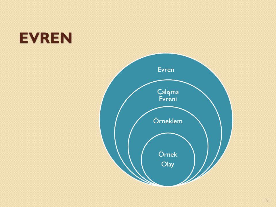 evren Evren Çalışma Evreni Örneklem Örnek Olay