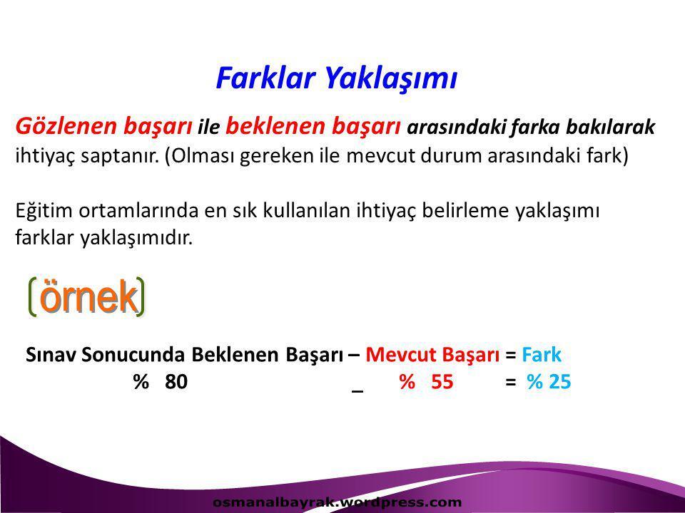 Farklar Yaklaşımı örnek osmanalbayrak.wordpress.com