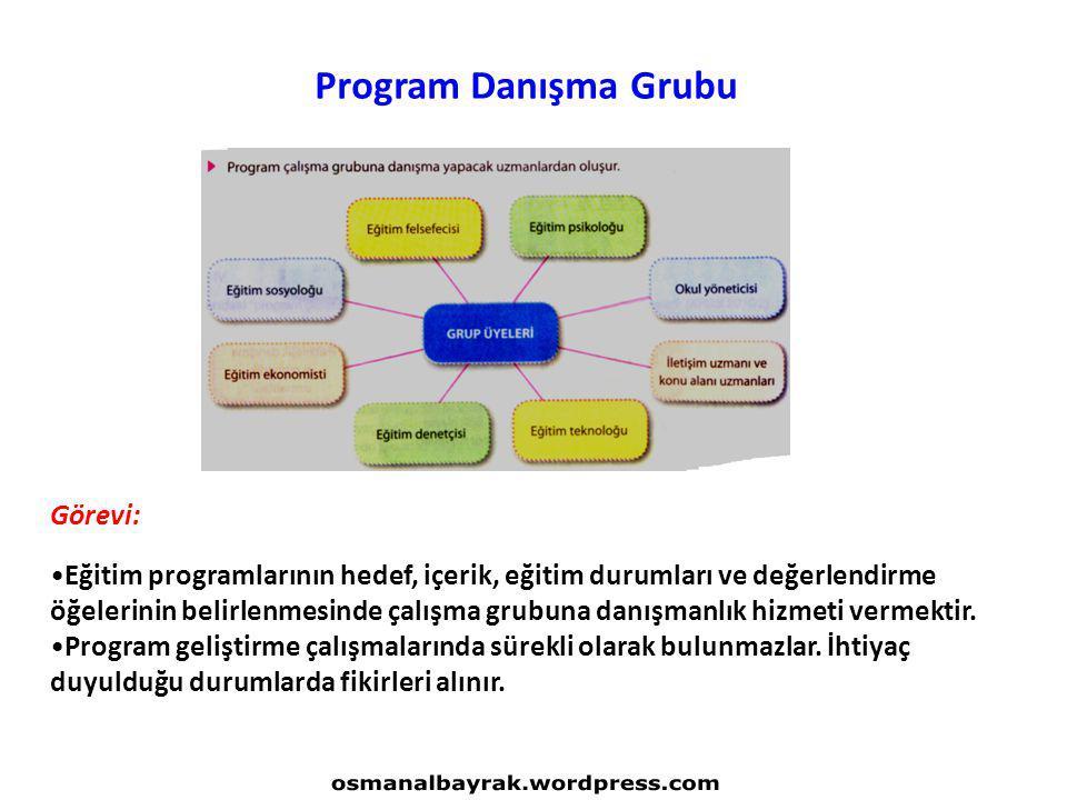 osmanalbayrak.wordpress.com Program Danışma Grubu Görevi:
