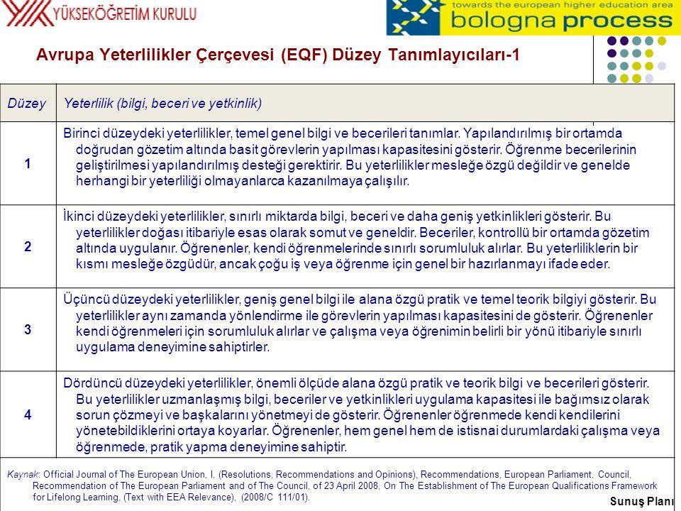 Avrupa Yeterlilikler Çerçevesi (EQF) Düzey Tanımlayıcıları-1