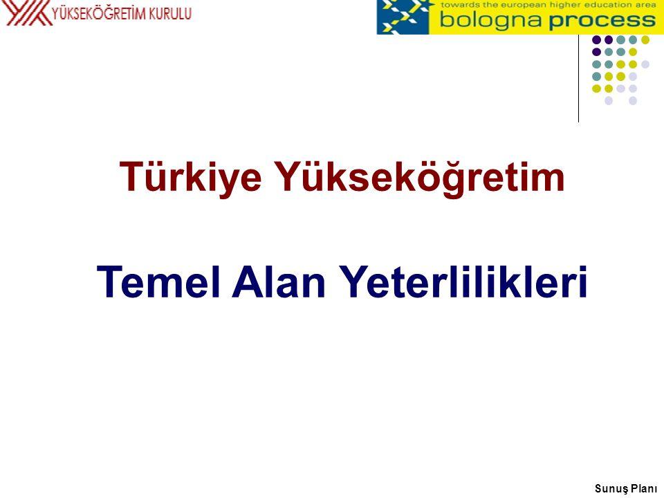 Türkiye Yükseköğretim Temel Alan Yeterlilikleri
