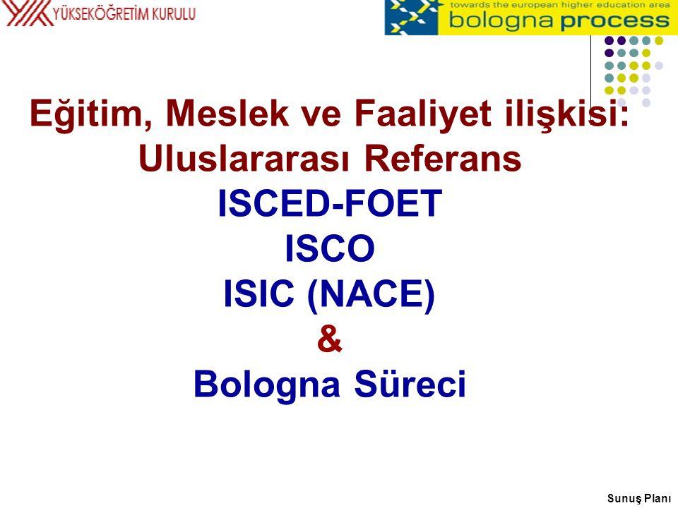 Eğitim, Meslek ve Faaliyet ilişkisi: Uluslararası Referans ISCED-FOET ISCO ISIC (NACE) & Bologna Süreci