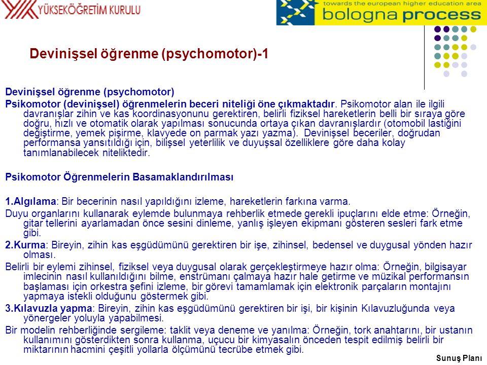 Devinişsel öğrenme (psychomotor)-1