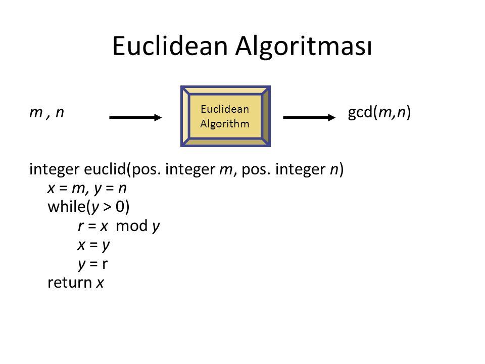 Euclidean Algoritması