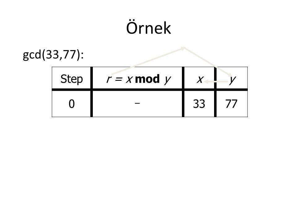 Örnek gcd(33,77): Step r = x mod y x y - 33 77