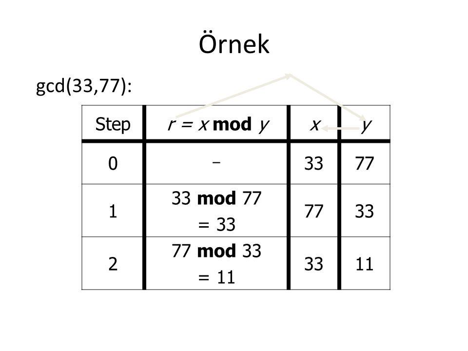 Örnek gcd(33,77): Step r = x mod y x y - 33 77 1 33 mod 77 = 33 2
