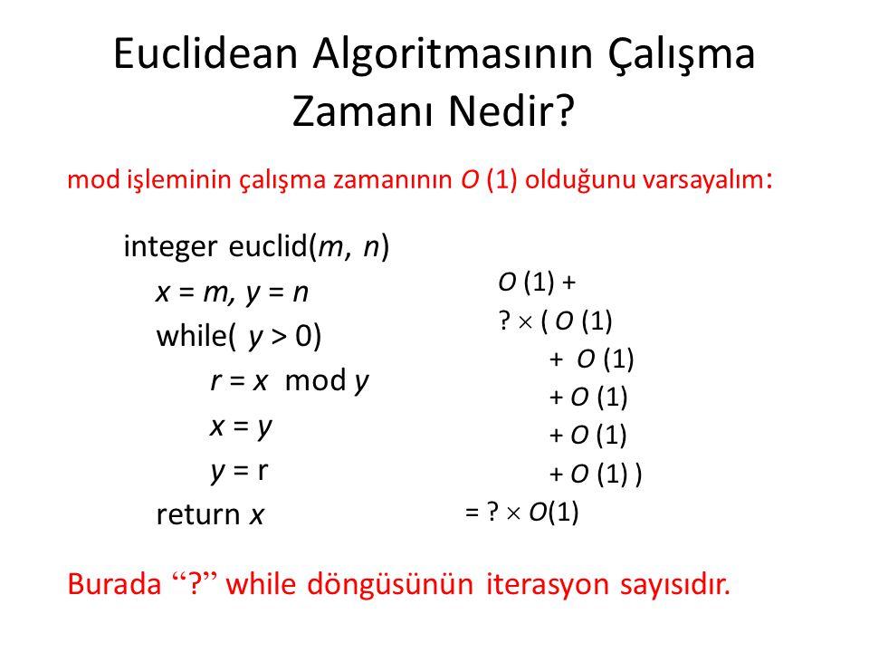 Euclidean Algoritmasının Çalışma Zamanı Nedir