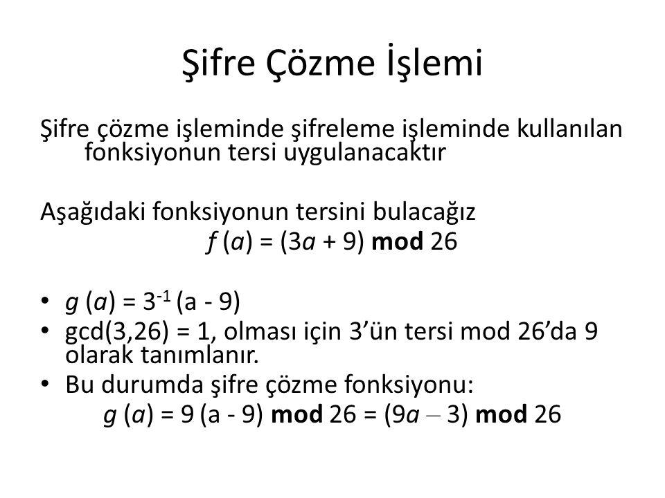 g (a) = 9 (a - 9) mod 26 = (9a – 3) mod 26
