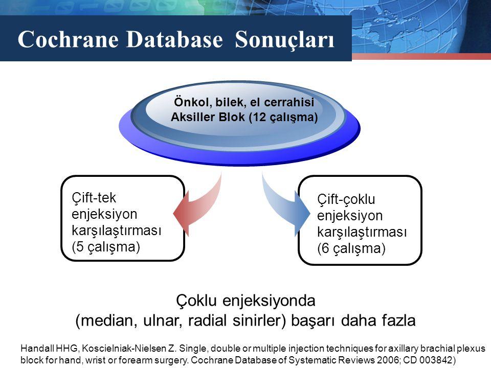 Cochrane Database Sonuçları