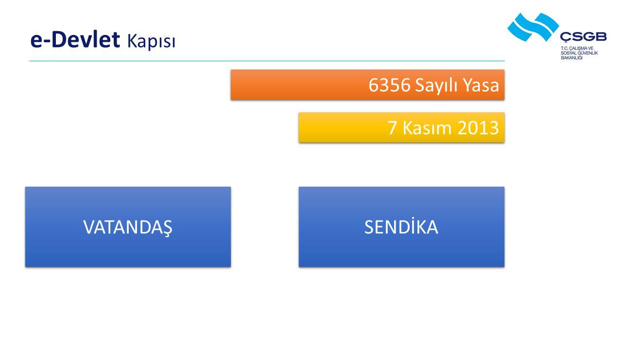 e-Devlet Kapısı 6356 Sayılı Yasa 7 Kasım 2013 VATANDAŞ SENDİKA