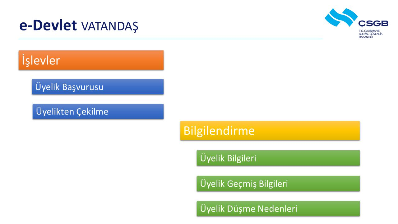 e-Devlet VATANDAŞ İşlevler Bilgilendirme Üyelik Başvurusu