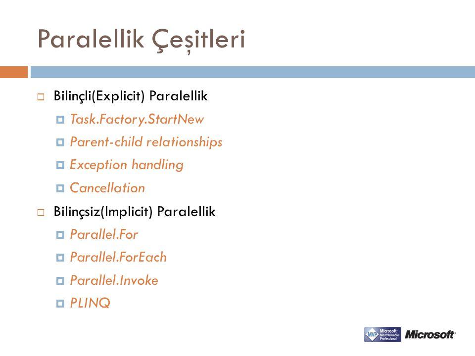 Paralellik Çeşitleri Bilinçli(Explicit) Paralellik