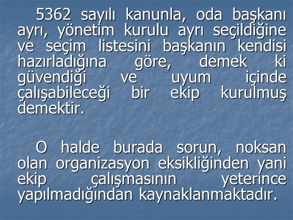 5362 sayılı kanunla, oda başkanı ayrı, yönetim kurulu ayrı seçildiğine ve seçim listesini başkanın kendisi hazırladığına göre, demek ki güvendiği ve uyum içinde çalışabileceği bir ekip kurulmuş demektir.