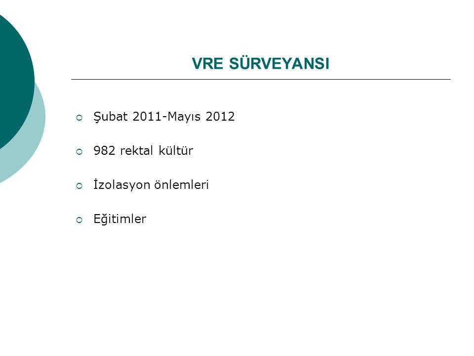 VRE SÜRVEYANSI Şubat 2011-Mayıs 2012 982 rektal kültür