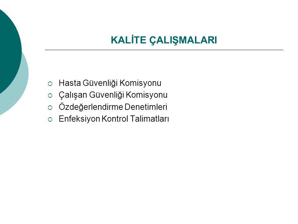 KALİTE ÇALIŞMALARI Hasta Güvenliği Komisyonu