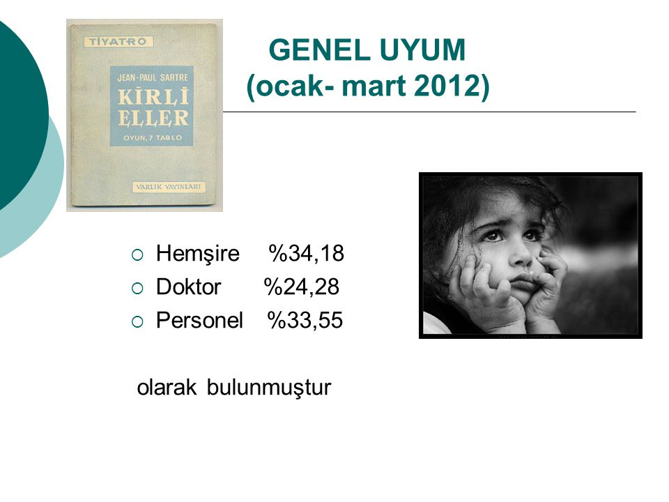 GENEL UYUM (ocak- mart 2012)