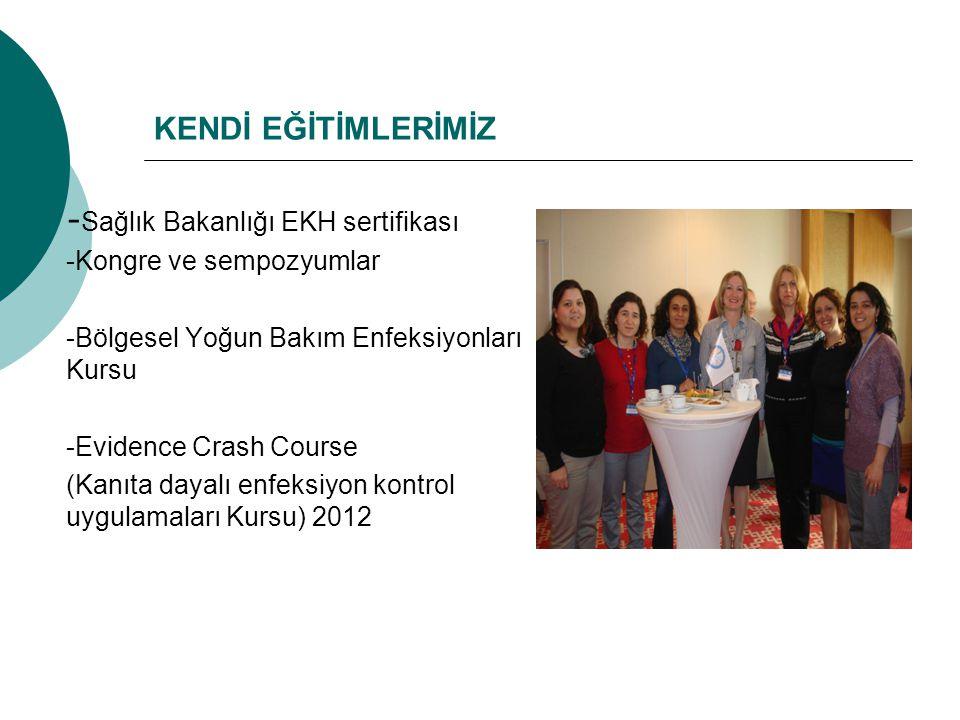 -Sağlık Bakanlığı EKH sertifikası