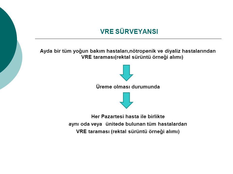 VRE SÜRVEYANSI Ayda bir tüm yoğun bakım hastaları,nötropenik ve diyaliz hastalarından VRE taraması(rektal sürüntü örneği alımı)