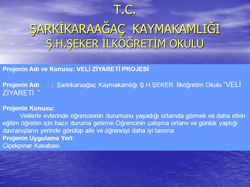 T.C. ŞARKİKARAAĞAÇ KAYMAKAMLIĞI Ş.H.ŞEKER İLKÖĞRETİM OKULU